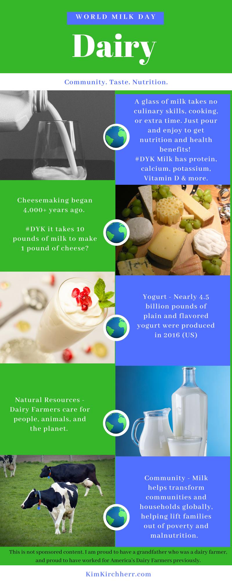 world milk day facts