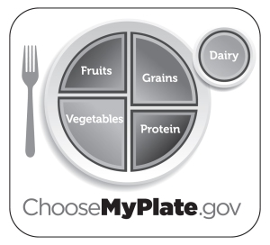 myplate_grayscale