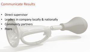 fmi hw 2013 communicate results