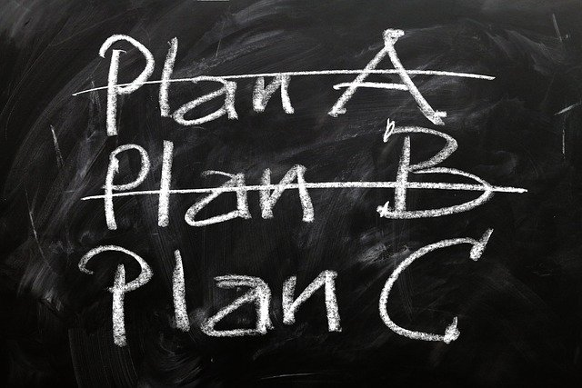 options plans strategy